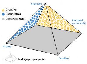 piramide_3